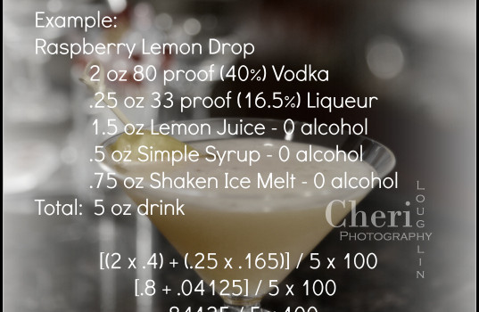 Figuring Cocktail Proof